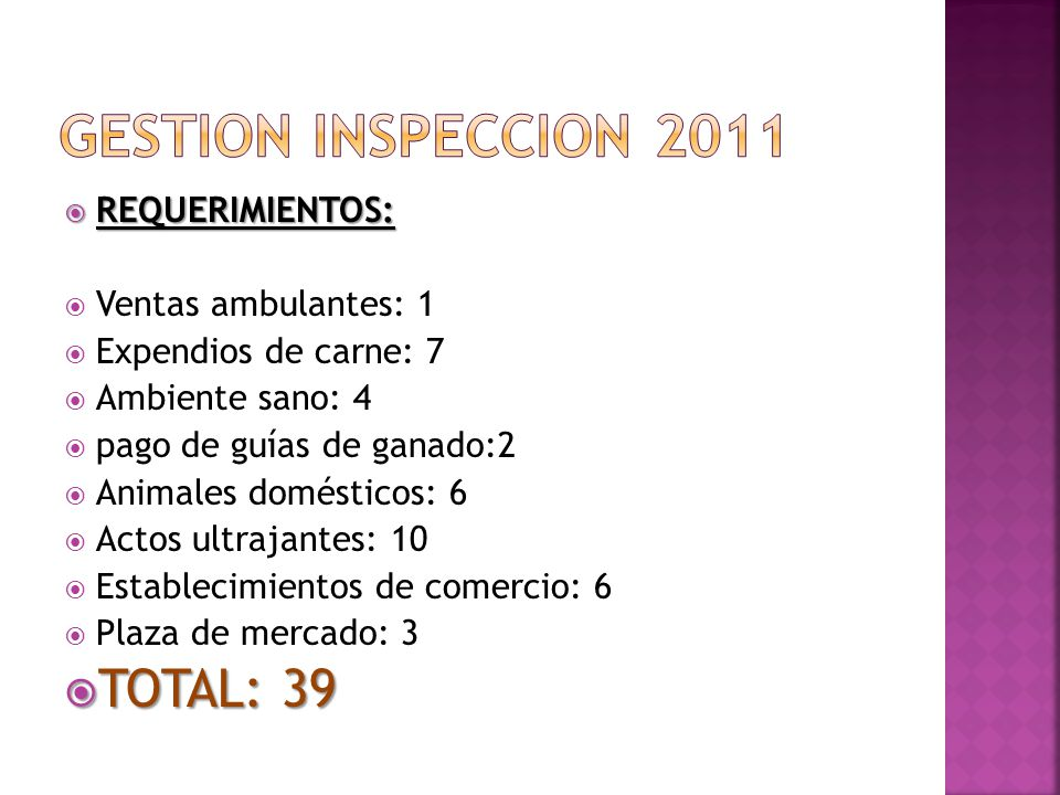 GESTION INSPECCION 2011 TOTAL: 39 REQUERIMIENTOS: Ventas ambulantes: 1