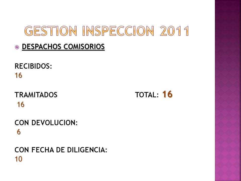GESTION INSPECCION 2011 DESPACHOS COMISORIOS RECIBIDOS: 16
