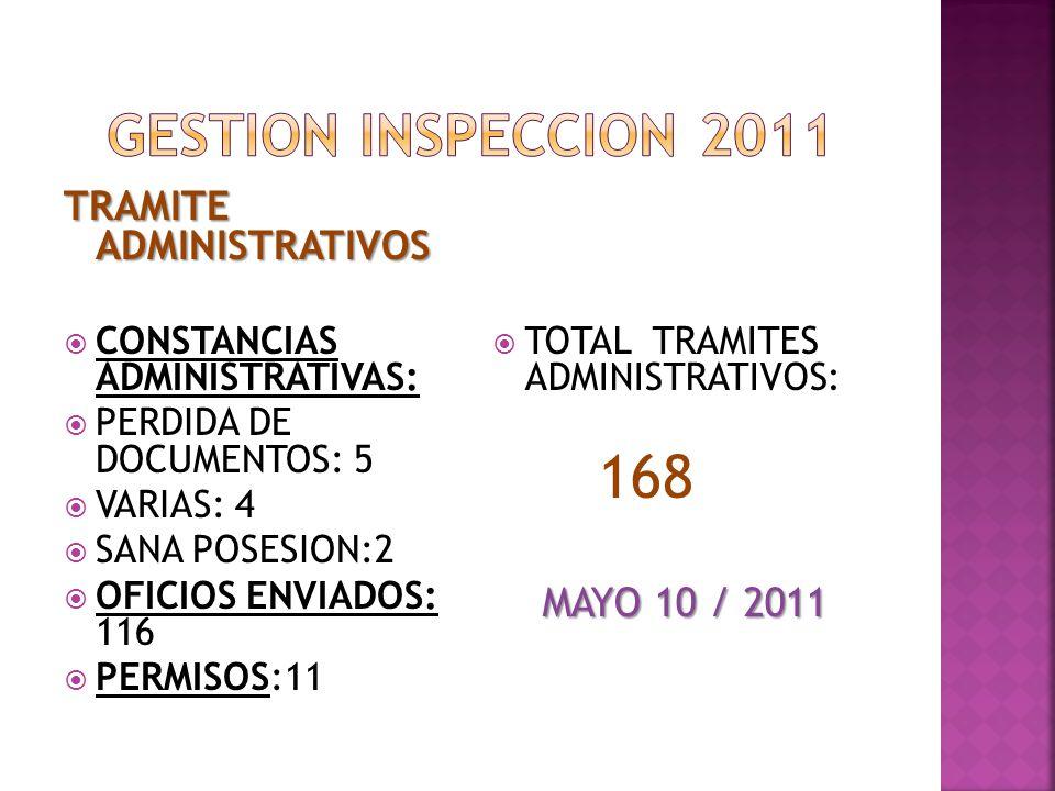 168 GESTION INSPECCION 2011 TRAMITE ADMINISTRATIVOS MAYO 10 / 2011
