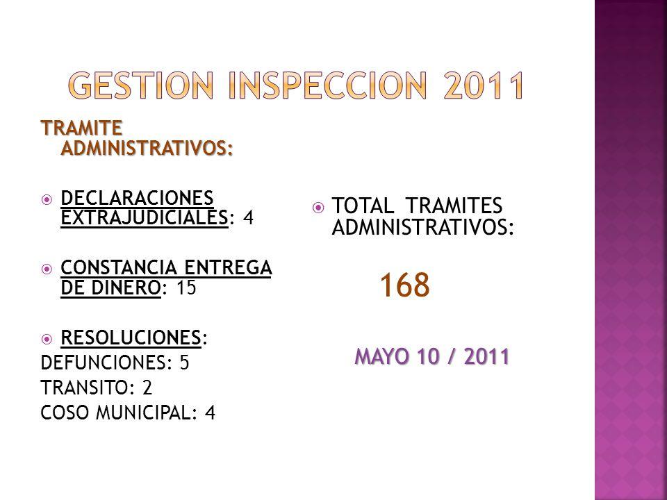 GESTION INSPECCION 2011 168 TOTAL TRAMITES ADMINISTRATIVOS: