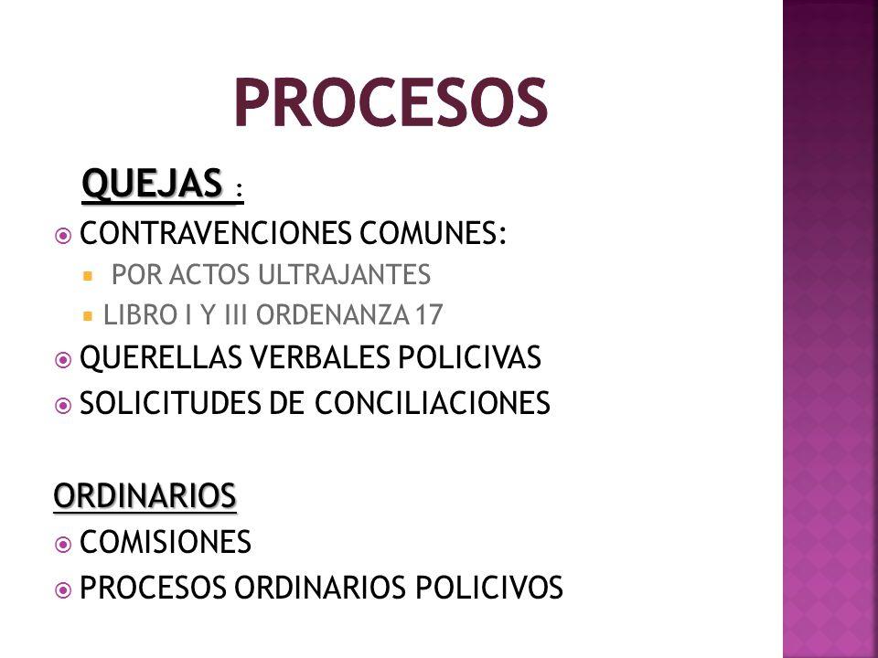 PROCESOS QUEJAS : ORDINARIOS CONTRAVENCIONES COMUNES: