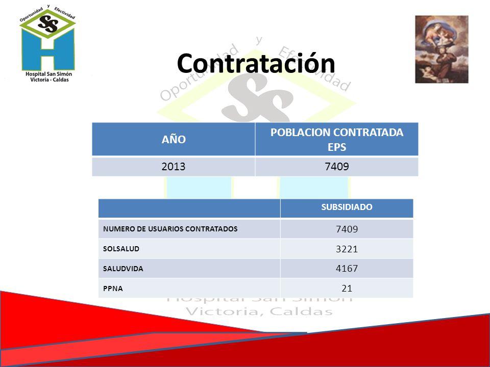 POBLACION CONTRATADA EPS