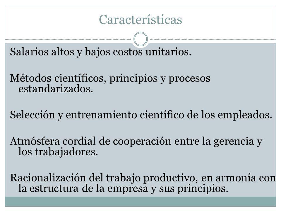 Características Salarios altos y bajos costos unitarios.