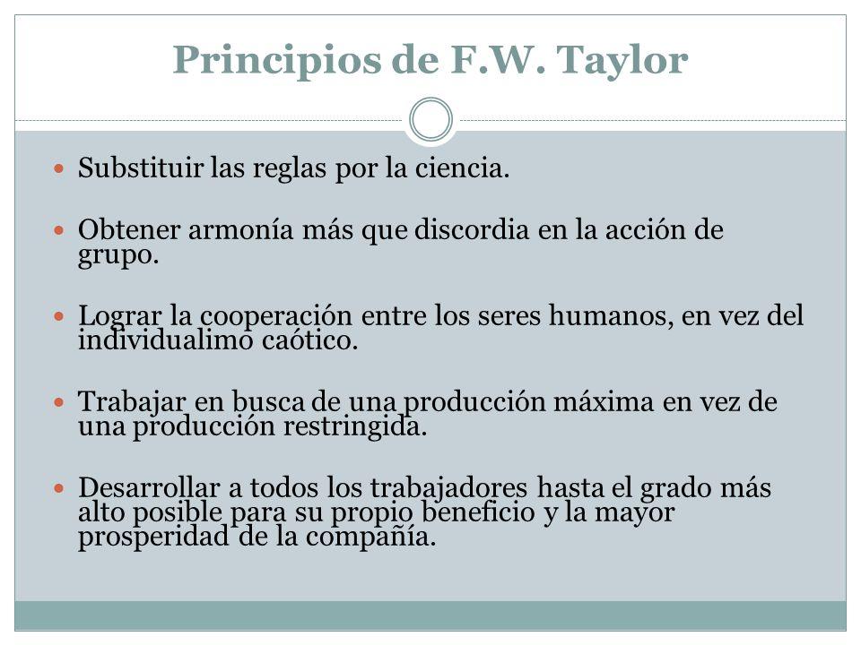 Principios de F.W. Taylor