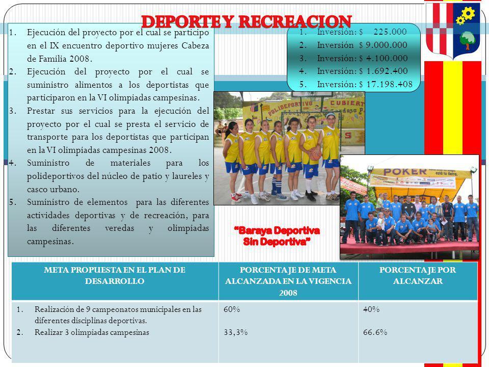 DEPORTE Y RECREACION Baraya sin indiferencia y en equidad Social
