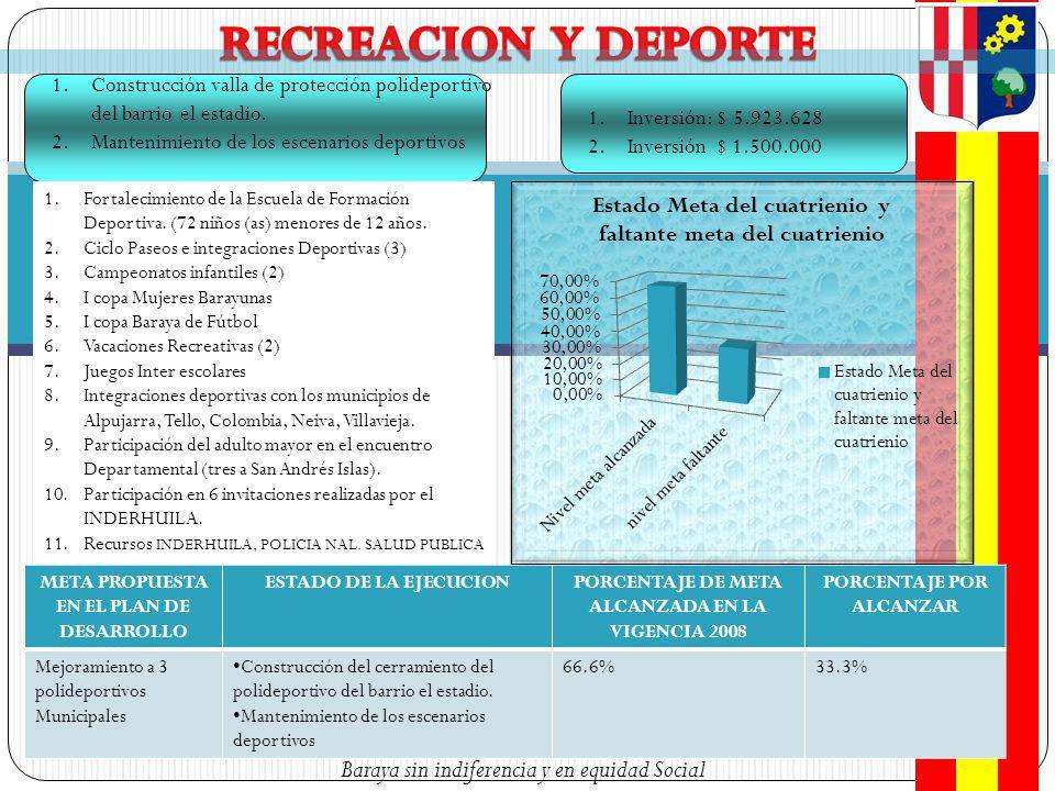 RECREACION Y DEPORTE Baraya sin indiferencia y en equidad Social