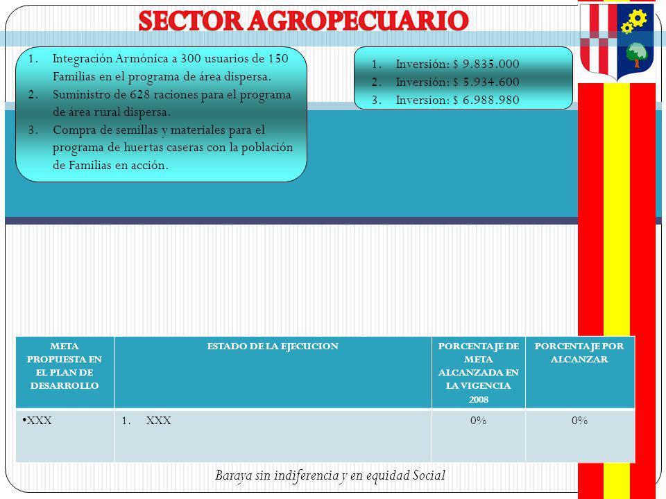 SECTOR AGROPECUARIO Baraya sin indiferencia y en equidad Social