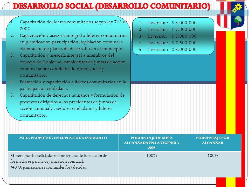 DESARROLLO SOCIAL (DESARROLLO COMUNITARIO)