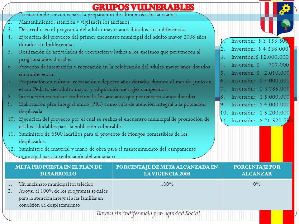 GRUPOS VULNERABLES Baraya sin indiferencia y en equidad Social