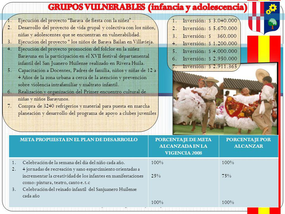 GRUPOS VULNERABLES (infancia y adolescencia)