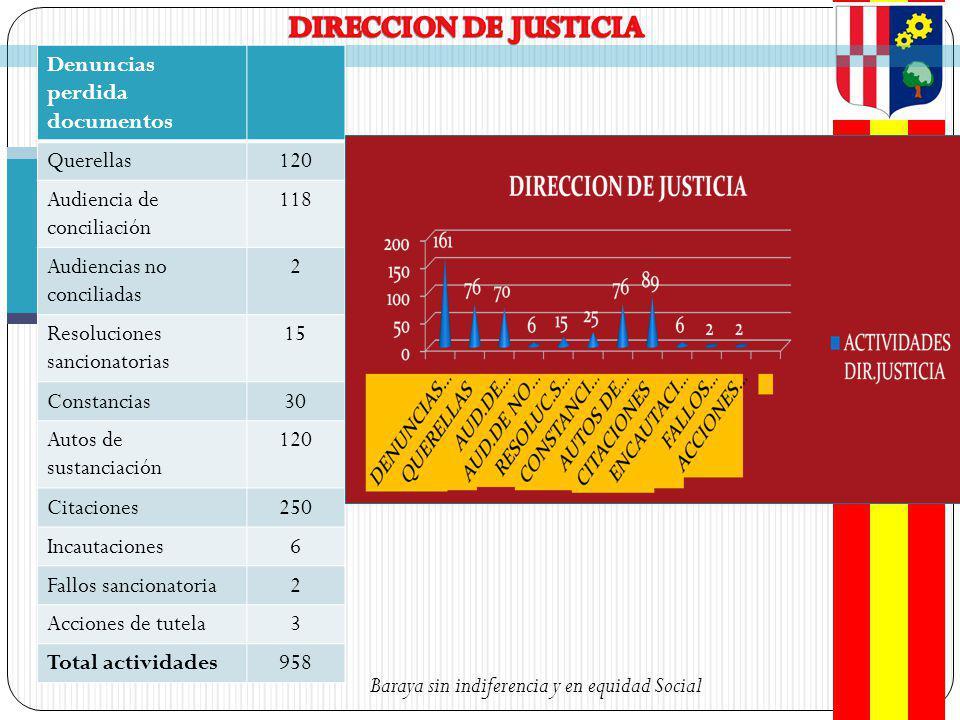 DIRECCION DE JUSTICIA Denuncias perdida documentos Querellas 120