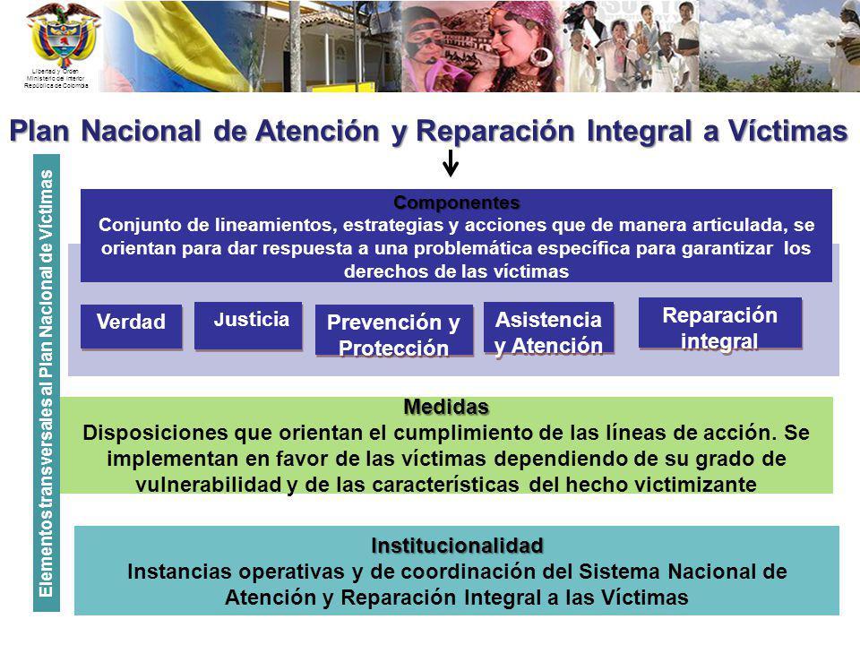 Plan Nacional de Atención y Reparación Integral a Víctimas