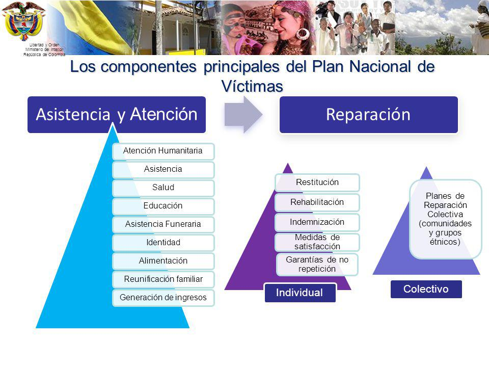 Ministerio del interior ppt descargar for Ministerio del interior educacion