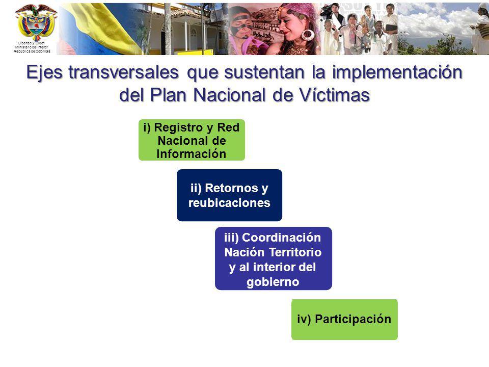 i) Registro y Red Nacional de Información