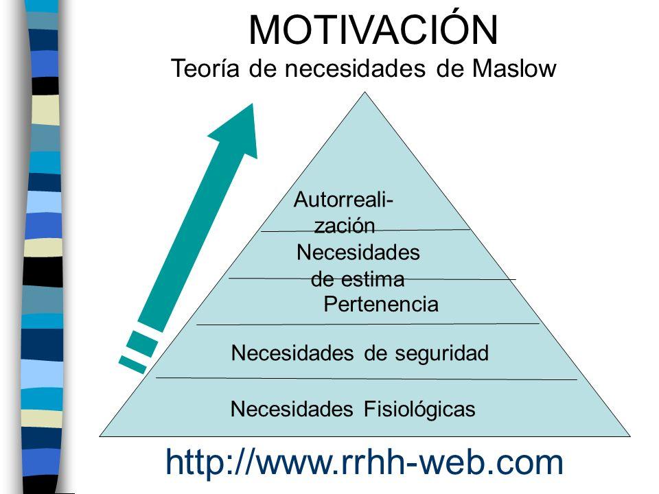 MOTIVACIÓN http://www.rrhh-web.com Teoría de necesidades de Maslow