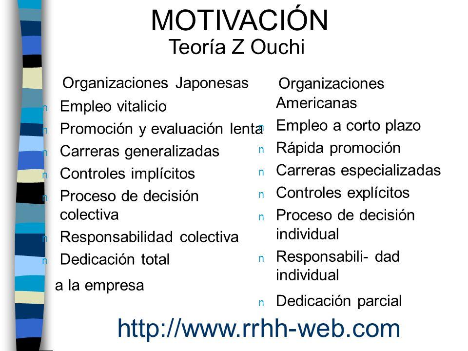 MOTIVACIÓN http://www.rrhh-web.com Teoría Z Ouchi