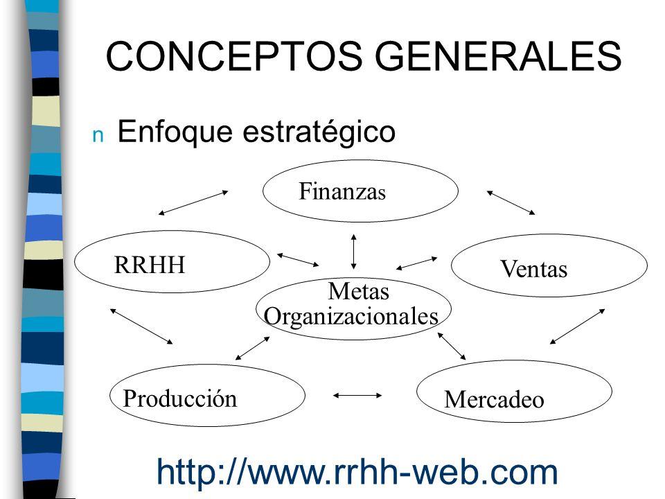 CONCEPTOS GENERALES http://www.rrhh-web.com Enfoque estratégico