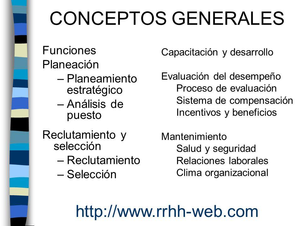 CONCEPTOS GENERALES http://www.rrhh-web.com Funciones Planeación