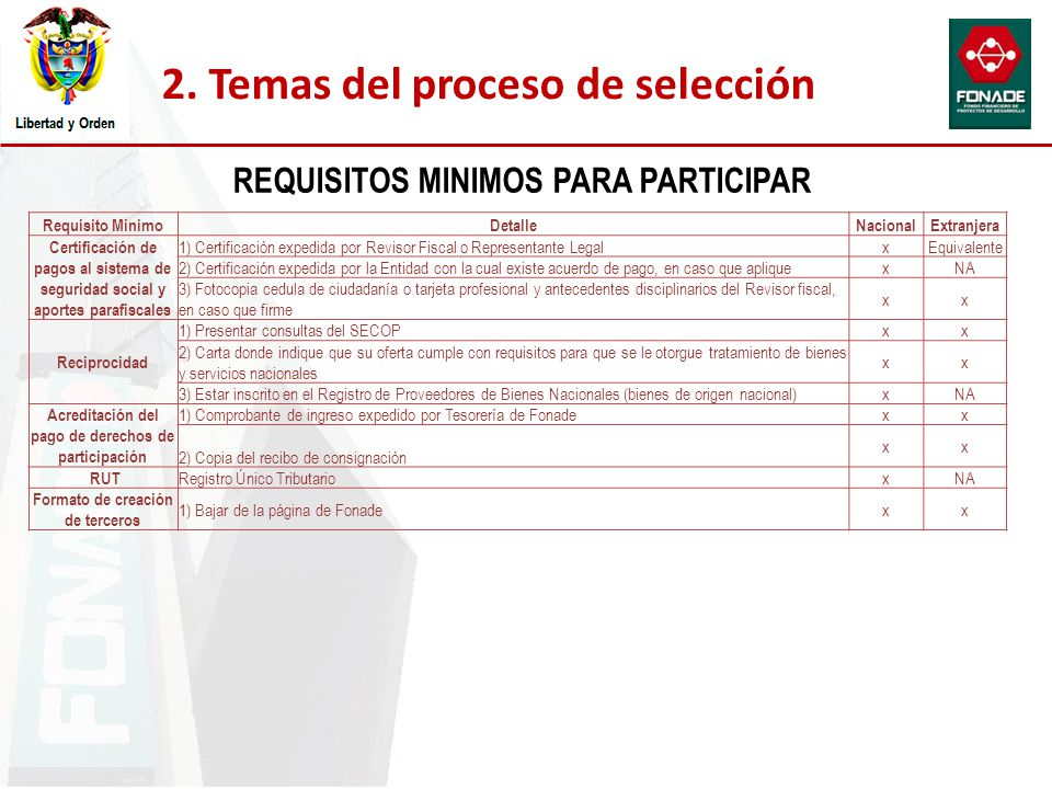 REQUISITOS MINIMOS PARA PARTICIPAR