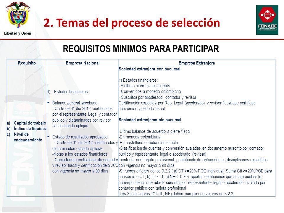2. Temas del proceso de selección REQUISITOS MINIMOS PARA PARTICIPAR