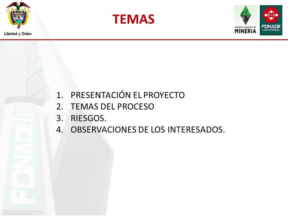 TEMAS PRESENTACIÓN EL PROYECTO TEMAS DEL PROCESO RIESGOS.