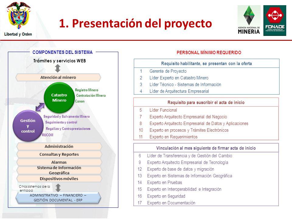 1. Presentación del proyecto