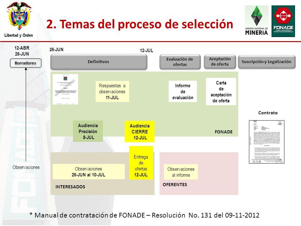 2. Temas del proceso de selección