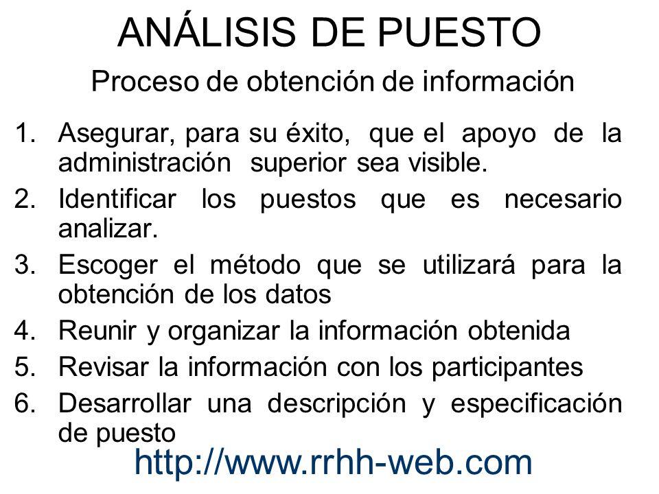 Proceso de obtención de información