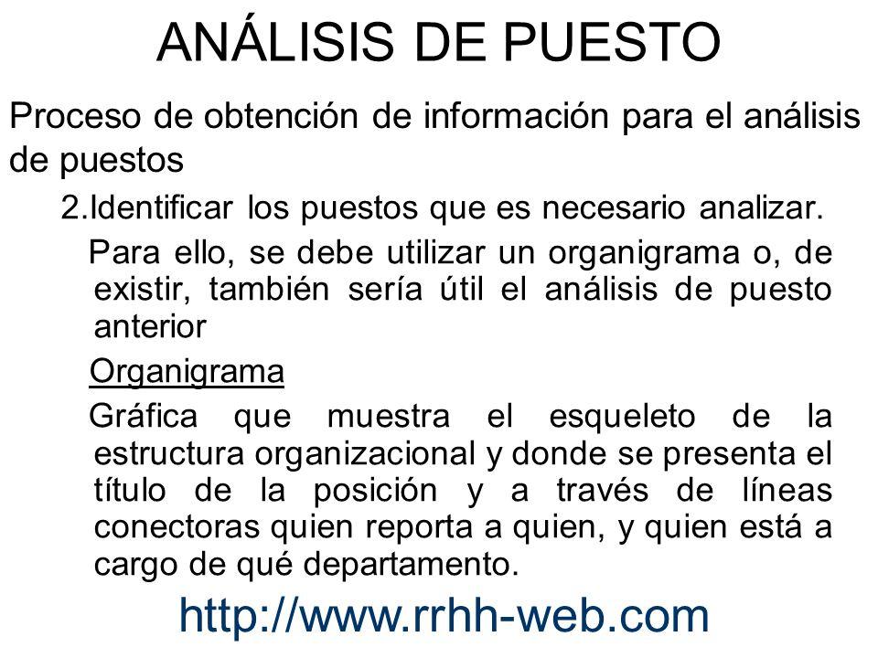 ANÁLISIS DE PUESTO http://www.rrhh-web.com