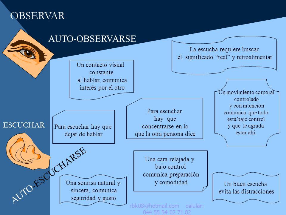 OBSERVAR AUTO-OBSERVARSE AUTO-ESCUCHARSE ESCUCHAR