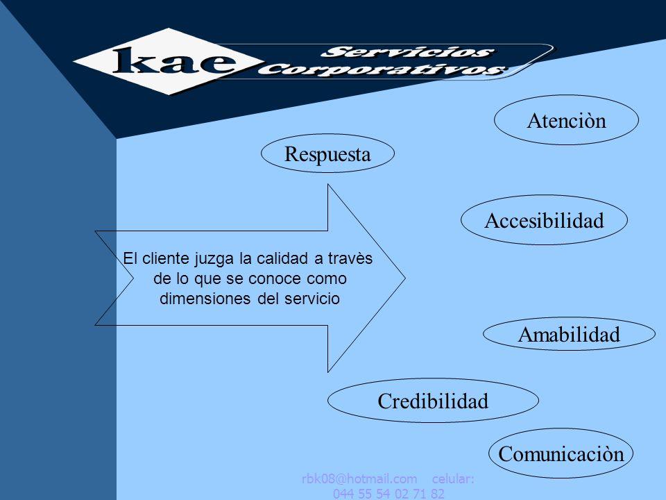 Atenciòn Respuesta Accesibilidad Amabilidad Credibilidad Comunicaciòn