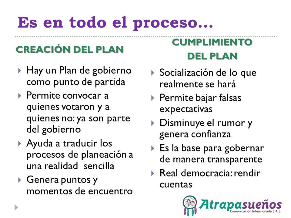 Es en todo el proceso… Hay un Plan de gobierno como punto de partida