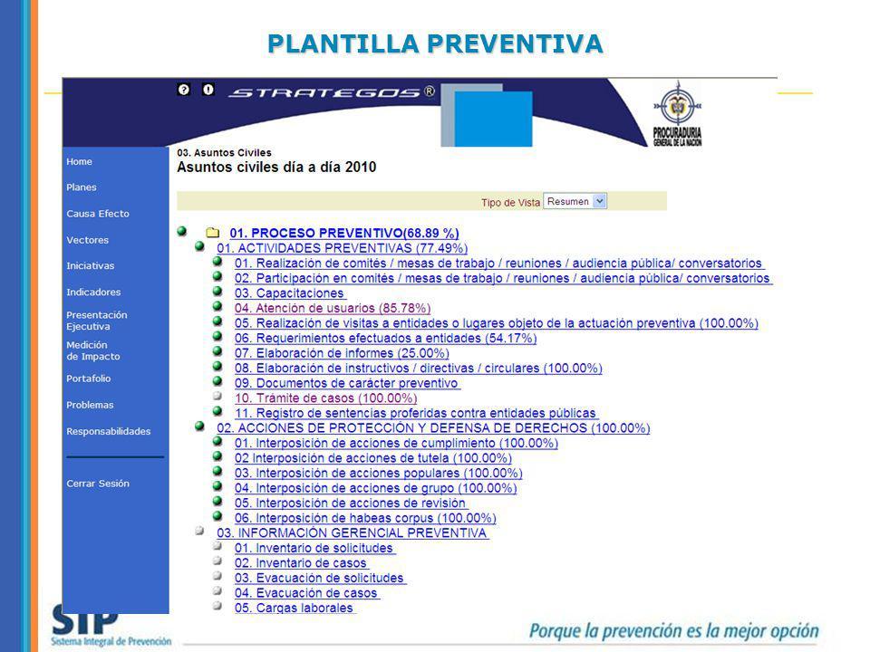 PLANTILLA PREVENTIVA