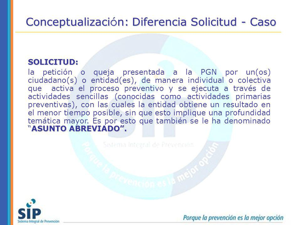 Conceptualización: Diferencia Solicitud - Caso