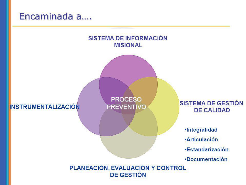 Encaminada a…. Integralidad Articulación Estandarización Documentación