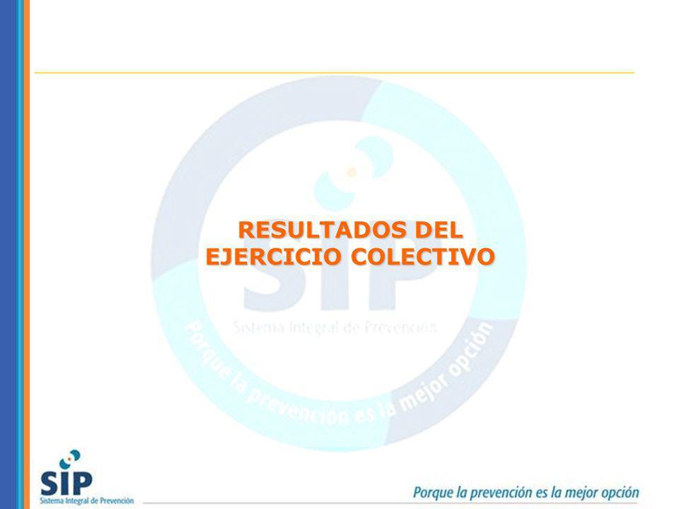 RESULTADOS DEL EJERCICIO COLECTIVO