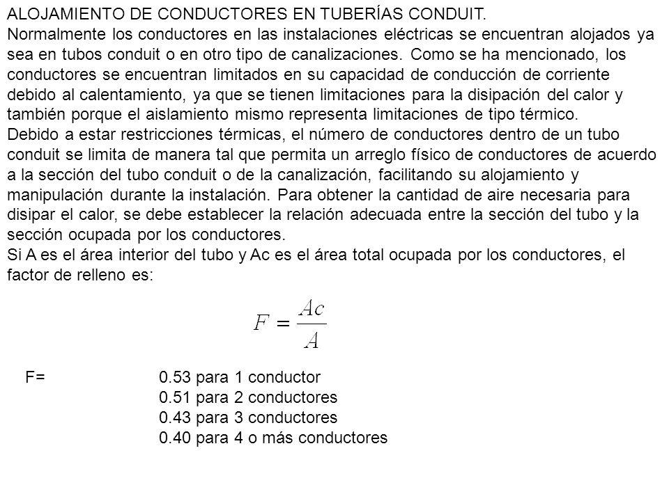 ALOJAMIENTO DE CONDUCTORES EN TUBERÍAS CONDUIT.