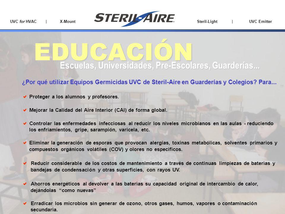 EDUCACIÓN Escuelas, Universidades, Pre-Escolares, Guarderías...