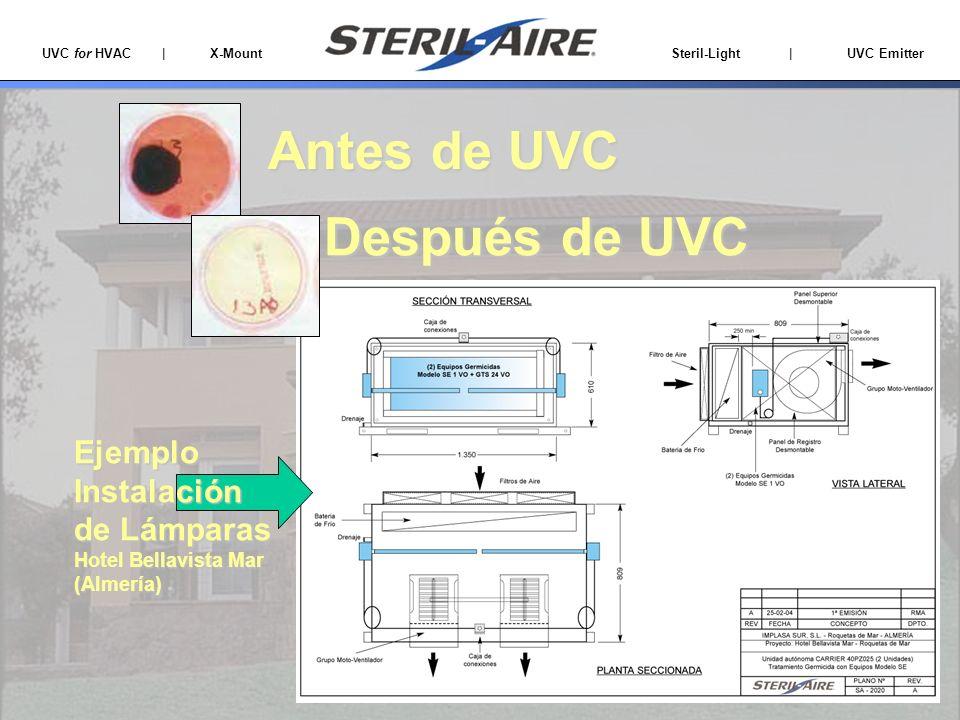 Antes de UVC Después de UVC Ejemplo Instalación de Lámparas
