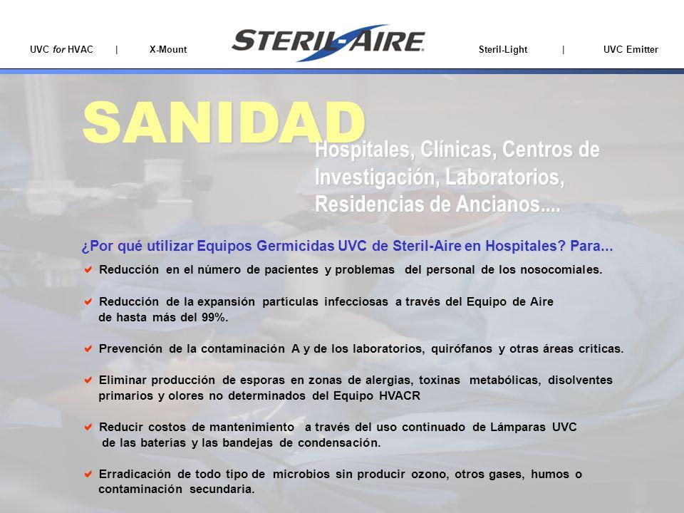SANIDAD Hospitales, Clínicas, Centros de Investigación, Laboratorios,