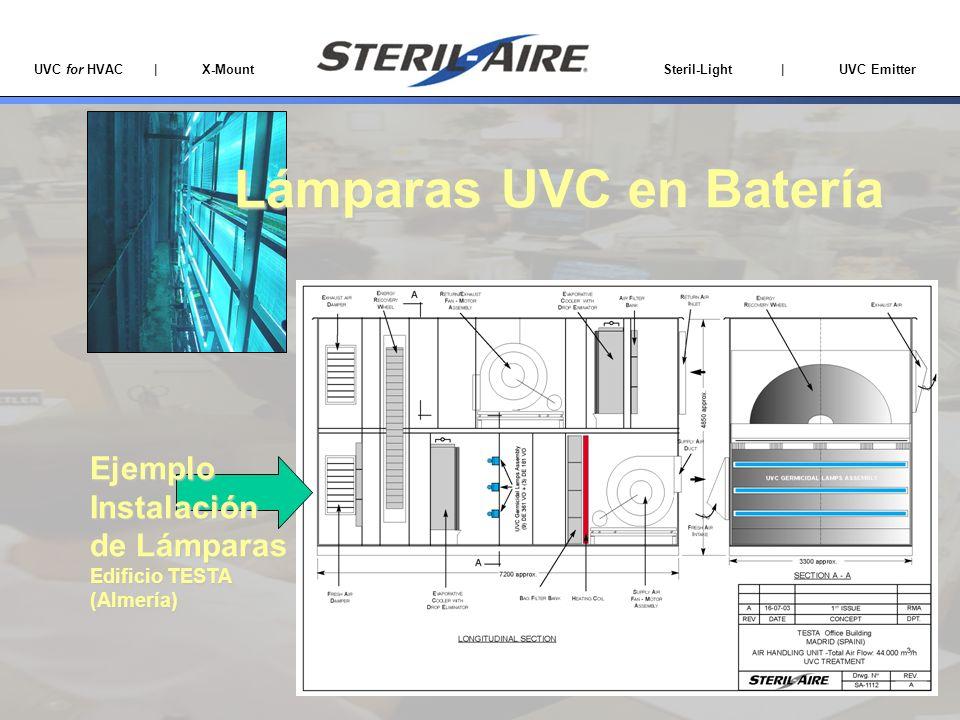 Lámparas UVC en Batería
