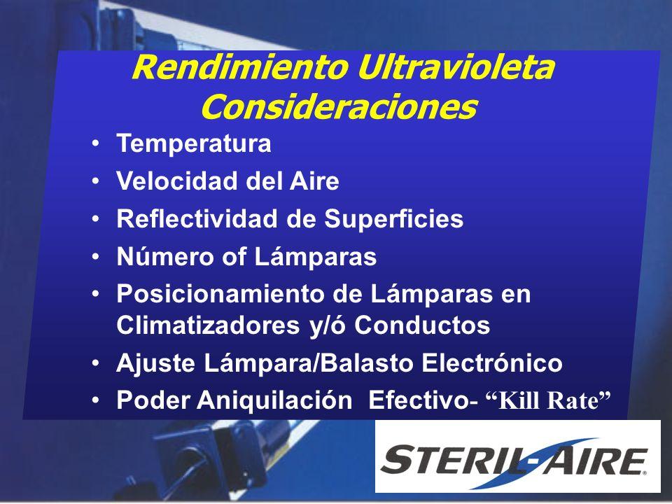 Rendimiento Ultravioleta Consideraciones