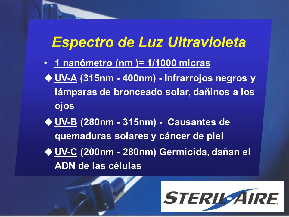 Espectro de Luz Ultravioleta