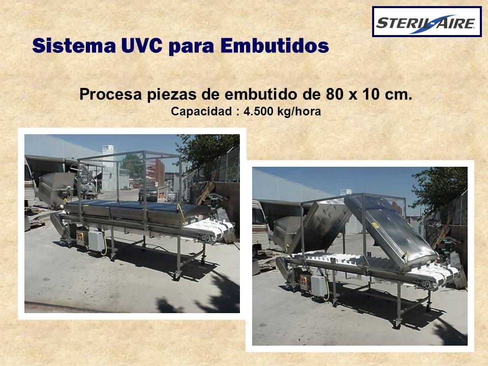 Sistema UVC para Embutidos