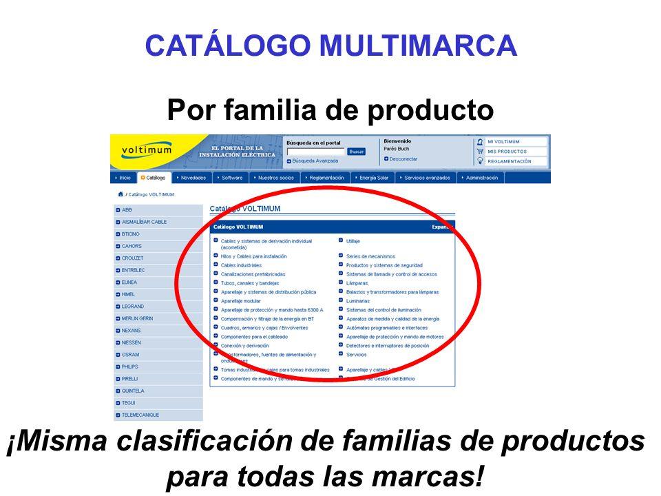 Por familia de producto ¡Misma clasificación de familias de productos