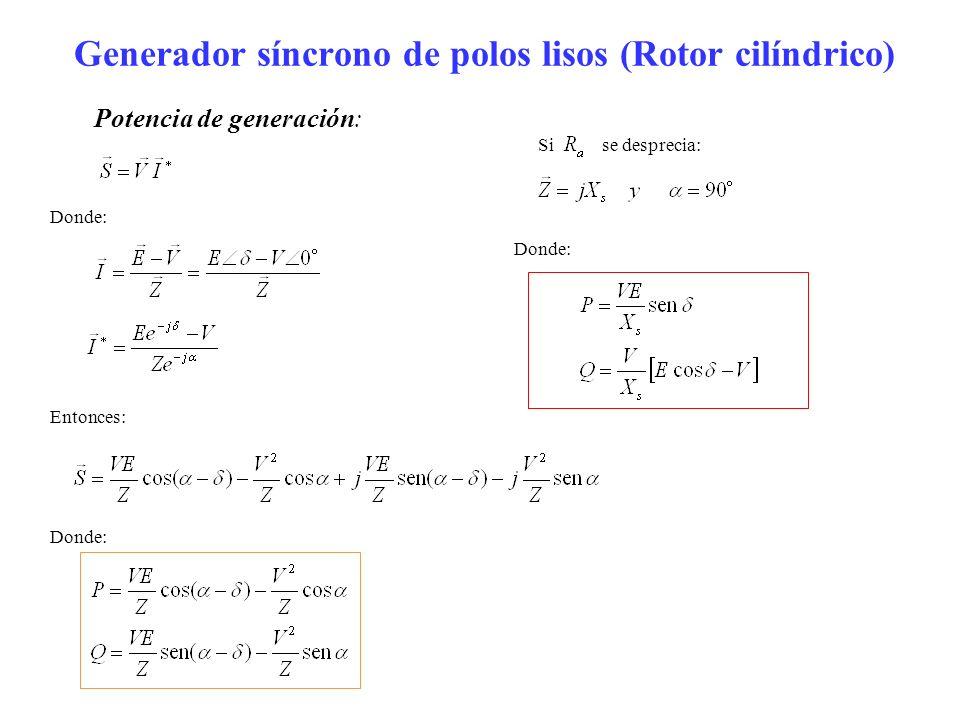 Generador síncrono de polos lisos (Rotor cilíndrico)