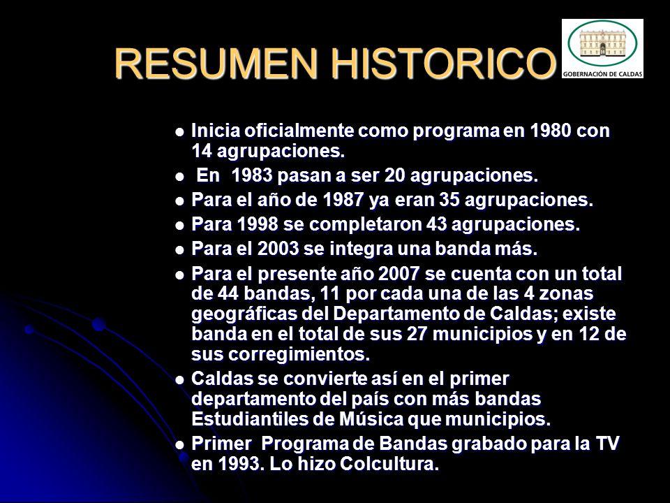 RESUMEN HISTORICO Inicia oficialmente como programa en 1980 con 14 agrupaciones. En 1983 pasan a ser 20 agrupaciones.