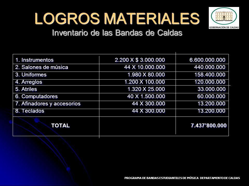LOGROS MATERIALES Inventario de las Bandas de Caldas