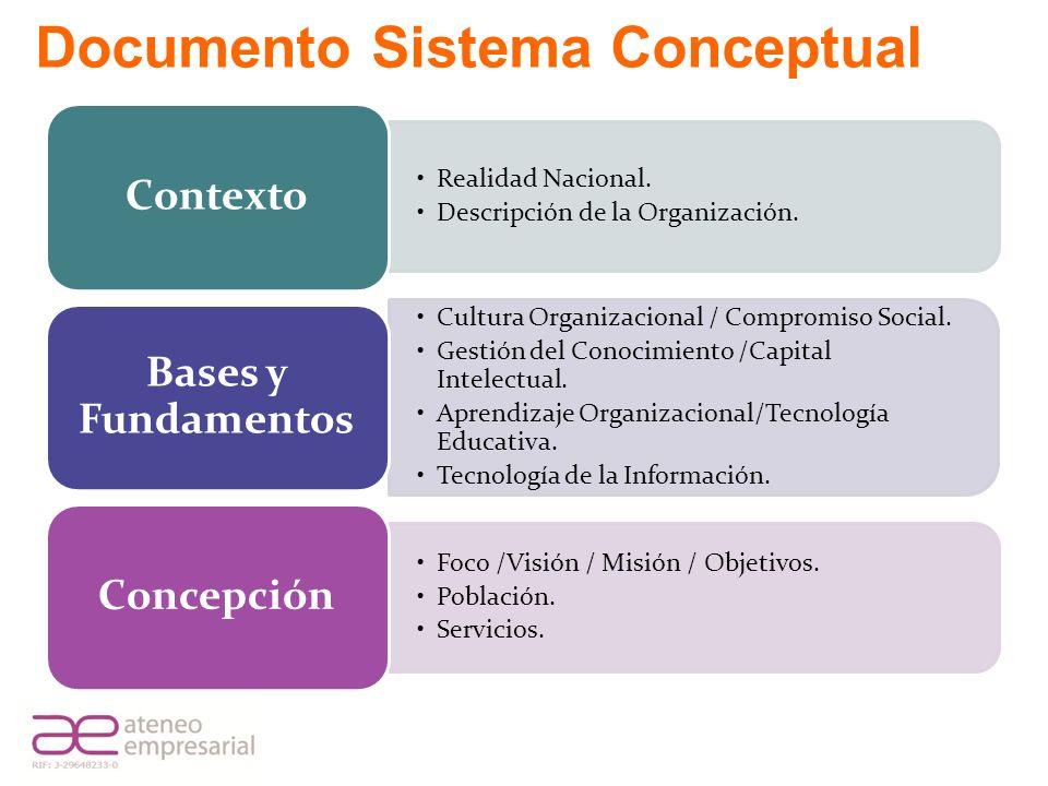 Documento Sistema Conceptual