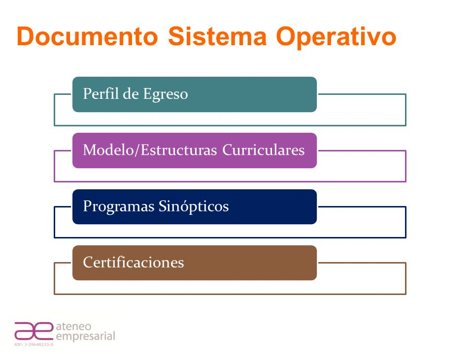 Documento Sistema Operativo